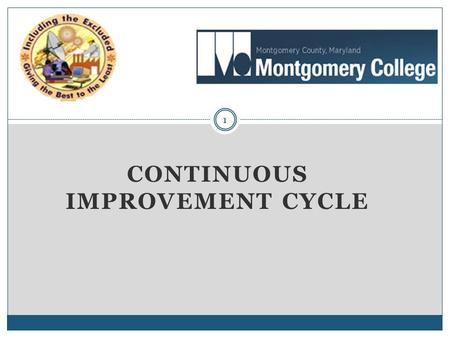 CONTINUOUS IMPROVEMENT CYCLE 1. Learning Outcomes of This Presentation 2 At the conclusion of this presentation, participants will be able to: List and.