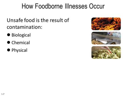 How Foodborne Illnesses Occur Unsafe food is the result of contamination: Biological Chemical Physical 1-7.