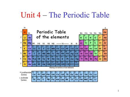 1 Unit 4 – The Periodic Table. 2 Mendeleev (1869) arranged elements in order of atomic mass Certain properties....... Ex.) unreactive gas Ex.) reactive.