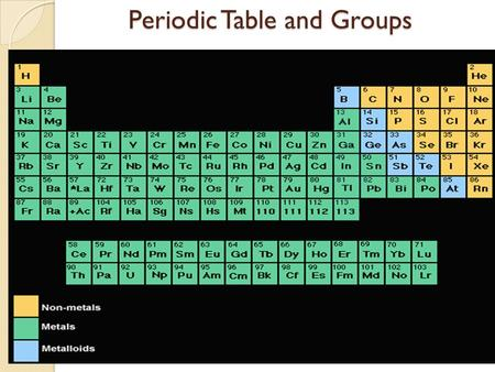 Periodic Table and Groups Periodic Table and Groups.