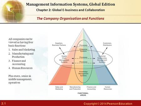 2.1 Copyright © 2014 Pearson Education Management Information Systems, Global Edition Chapter 2: Global E-business and Collaboration All companies can.
