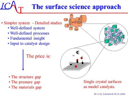 IC T IC-1/42 Lecture-8 18-11-2004 The surface science approach Simpler system - Detailed studies Well-defined system Well-defined processes Fundamental.