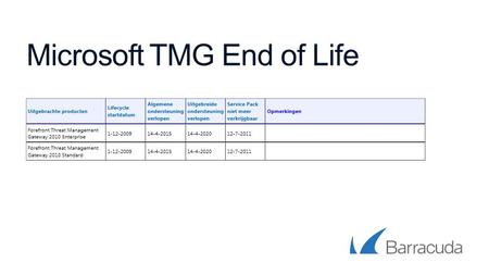 Microsoft TMG End of Life. Who is Barracuda? Barracuda Networks Established: 2003 Headquarter: Campell, CA Employees: 1100+ Customers: 150.000+ Market: