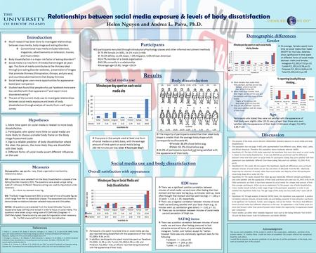 Relationships between social media exposure & levels of body dissatisfaction Helen Nguyen and Andrea L. Paiva, Ph.D. Introduction Demographic differences.