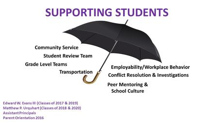 SUPPORTING STUDENTS Community Service Student Review Team Grade Level Teams Edward W. Evans III (Classes of 2017 & 2019) Matthew P. Urquhart (Classes of.