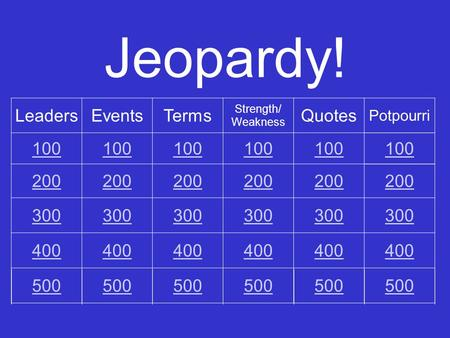Jeopardy! LeadersEventsTerms Strength/ Weakness Quotes Potpourri 100 200 300 400 500.