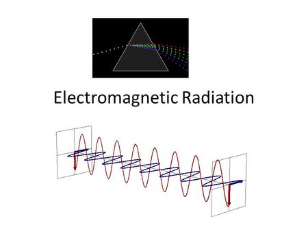 Electromagnetic Radiation. LIGHT Electric fields Exist around electric charges Moving electric fields create magnetic fields Magnetic field perpendicular.