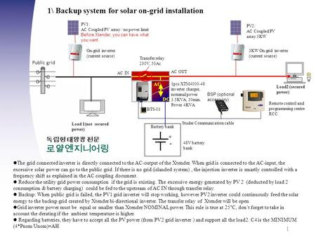 1\ Backup system for solar on-grid installation 1 1pcs XTM4000-48 inverter charger, nominal power 3.5KVA, 30min. Power 4KVA AC DC Load2 (secured power)