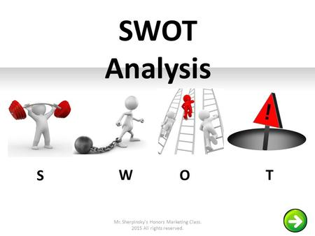 SWOT Analysis S W O T Mr. Sherpinsky's Honors Marketing Class. 2015 All rights reserved.