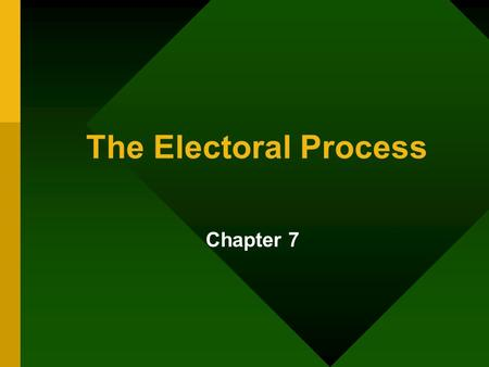 The Electoral Process Chapter 7. The Nominating Process Section One.