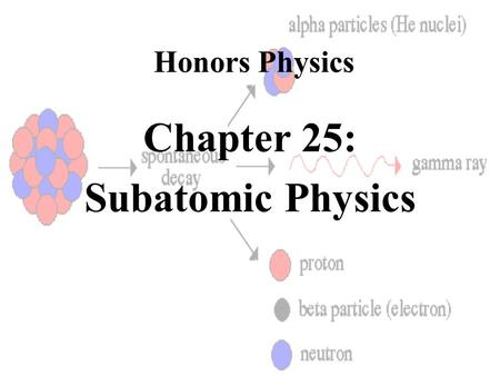 Honors Physics Chapter 25: Subatomic Physics.  Nucleons  Protons and Neutrons that Make Up the Nucleus  Atomic Number (Z)  # of Protons  Atomic Mass.