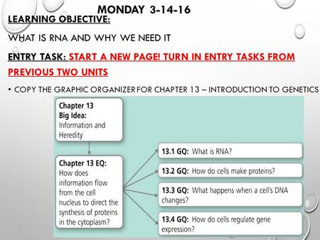 MONDAY 3-14-16 LEARNING OBJECTIVE: WHAT IS RNA AND WHY WE NEED IT ENTRY TASK: START A NEW PAGE! TURN IN ENTRY TASKS FROM PREVIOUS TWO UNITS COPY THE GRAPHIC.