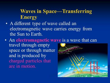 Travel through empty space or through matter and is produced by charged particles that are in motion. An electromagnetic wave is a wave that can A different.