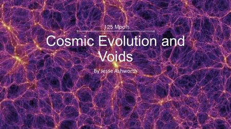Cosmic Evolution and Voids By Jesse Ashworth. What's to Come What are cosmic voids? Overview of the universe's structure, and how cosmic voids fit into.