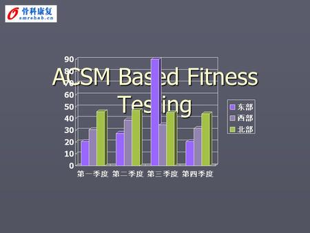 ACSM Based Fitness Testing. Blood Pressure Resting Blood Pressure - ACSM ► Patient should be seated for at least 5 minutes in a chair with their back.