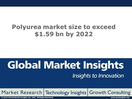 © 2016 Global Market Insights, Inc. USA. All Rights Reserved www.gminsights.com Polyurea market size to exceed $1.59 bn by 2022.