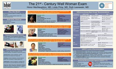 The 21 st - Century Well Woman Exam Honor MacNaughton, MD, Linda Prine, MD, Ruth Lesnewski, MD Beth Israel Institute for Urban Family Health, New York.