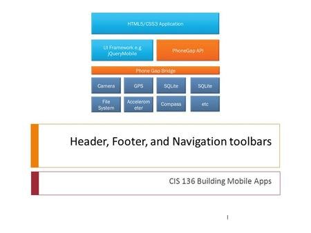 Header, Footer, and Navigation toolbars CIS 136 Building Mobile Apps 1.