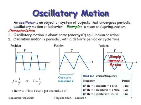 Physics 123A - Lecture 11 Oscillatory Motion An oscillator is an object or system of objects that undergoes periodic oscillatory motion or behavior. Example: