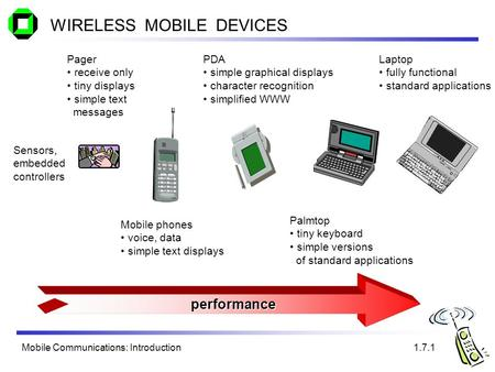 Mobile Communications: Introduction WIRELESS MOBILE DEVICES performance Pager receive only tiny displays simple text messages Mobile phones voice, data.