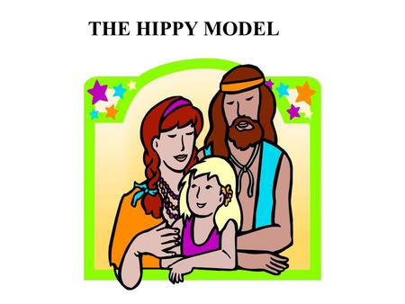 THE HIPPY MODEL. Home Instruction for Parents of Preschool Youngsters Home-based, parent involved early learning Provides solutions that strengthen.