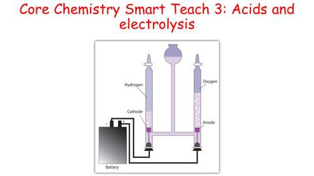 Core Chemistry Smart Teach 3: Acids and electrolysis.