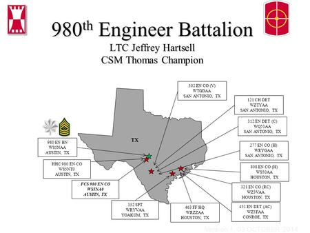 980th Engineer Battalion LTC Jeffrey Hartsell CSM Thomas Champion