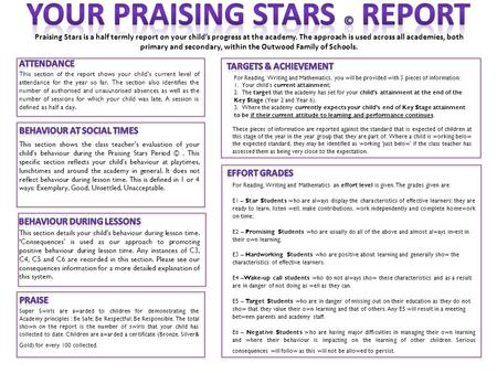Praising Stars is a half termly report on your child's progress at the academy. The approach is used across all academies, both primary and secondary,