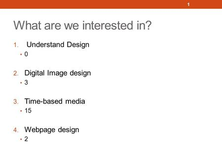 What are we interested in? 1. Understand Design 0 2. Digital Image design 3 3. Time-based media 15 4. Webpage design 2 1.