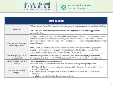 1 Introduction Overview This annotated PowerPoint is designed to help communicate about your instructional priorities. Note: The facts and data here are.
