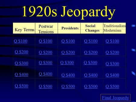 1920s Jeopardy Key Terms Postwar Tensions Presidents Social Changes Traditionalism Modernism Q $100 Q $200 Q $300 Q $400 Q $500 Q $100 Q $200 Q $300 Q.