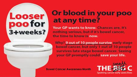 Bowel Cancer Awareness Month. Age – Majority of cases occur over age 50 Diet – Diet high in red or processed meat and low in fibre increases risk Lifestyle.