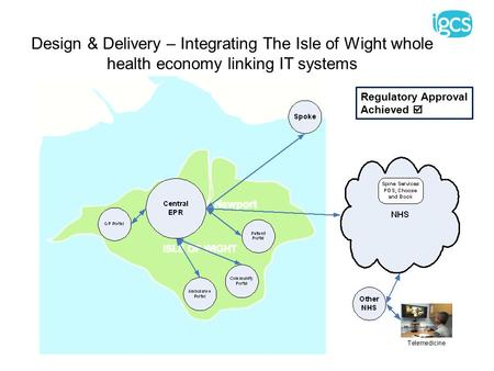 Design & Delivery – Integrating The Isle of Wight whole health economy linking IT systems Regulatory Approval Achieved 