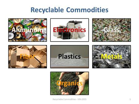 Recyclable Commodities 1Recyclable Commodities - VRA 2015.