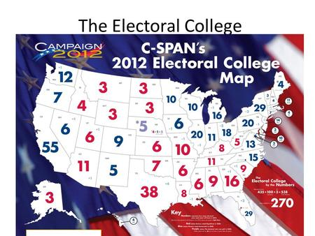 The Electoral College. 2000 Presidential Election Results CandidatesVotesVotes % States Won Electoral Votes Al Gore-Dem50,996,1164821266 George W. Bush-Rep50,456,1694830271.