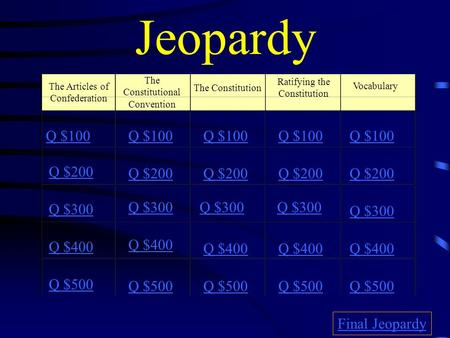Jeopardy The Articles of Confederation The Constitutional Convention The Constitution Ratifying the Constitution Q $100 Q $200 Q $300 Q $400 Q $500 Q.