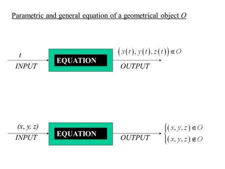 Parametric and general equation of a geometrical object O EQUATION INPUT t OUTPUT EQUATION INPUT OUTPUT (x, y, z)