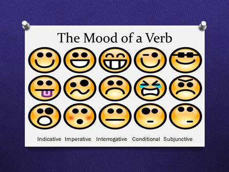 The Mood of a Verb Indicative Imperative Interrogative Conditional Subjunctive.