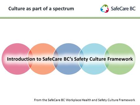 Culture as part of a spectrum From the SafeCare BC Workplace Health and Safety Culture Framework.
