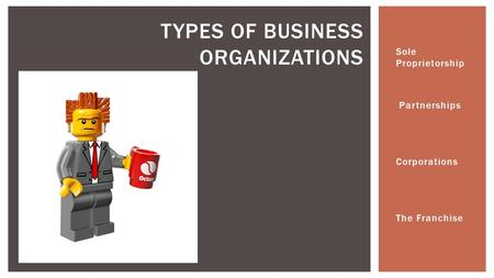 Sole Proprietorship Partnerships Corporations The Franchise TYPES OF BUSINESS ORGANIZATIONS.