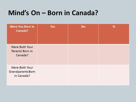 Mind's On – Born in Canada? Were You Born in Canada? YesNo% Were Both Your Parents Born in Canada? Were Both Your Grandparents Born in Canada?