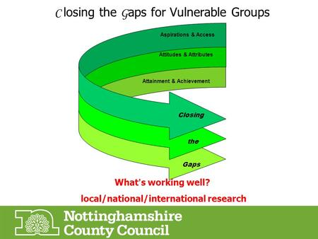 C losing the G aps for Vulnerable Groups What ' s working well? local/national/international research Aspirations & Access Attitudes & Attributes Attainment.