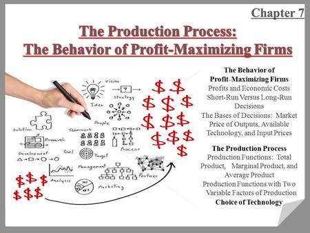 > > > > The Behavior of Profit-Maximizing Firms Profits and Economic Costs Short-Run Versus Long-Run Decisions The Bases of Decisions: Market Price of.