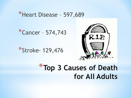 * Top 3 Causes of Death for All Adults * Heart Disease – 597,689 * Cancer – 574,743 * Stroke- 129,476.