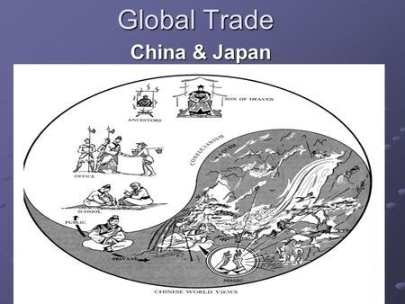 Global Trade China & Japan. Confucian Beliefs Be not ashamed of mistakes and thus make them crimes. Be not ashamed of mistakes and thus make them crimes.