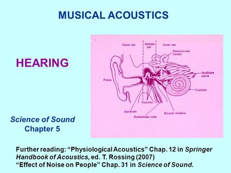 "HEARING MUSICAL ACOUSTICS Science of Sound Chapter 5 Further reading: ""Physiological Acoustics"" Chap. 12 in Springer Handbook of Acoustics, ed. T. Rossing."