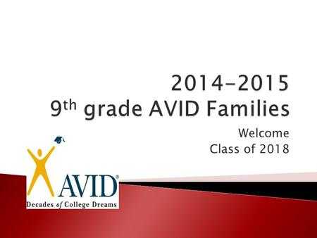 Welcome Class of 2018.  Your counselors: ◦ Ms. An (A-Lit) ◦ Ms. Zavala (Liu –Z) ◦ Ms. Polidano (AVID Transition)