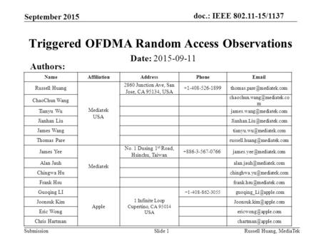 Doc.: IEEE 802.11-15/1137 Submission Triggered OFDMA Random Access Observations Date: 2015-09-11 Slide 1 Authors: NameAffiliationAddressPhoneEmail Russell.