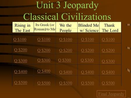Unit 3 Jeopardy Classical Civilizations Rising in The East Its Greek (or Roman) to Me We the People Blinded Me w/ Science Thank The Lord Q $100 Q $200.