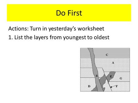 Do First Actions: Turn in yesterday's worksheet 1. List the layers from youngest to oldest.